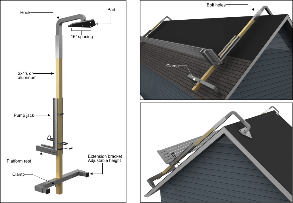Roofing Pump Jacks : Invention invents company llc